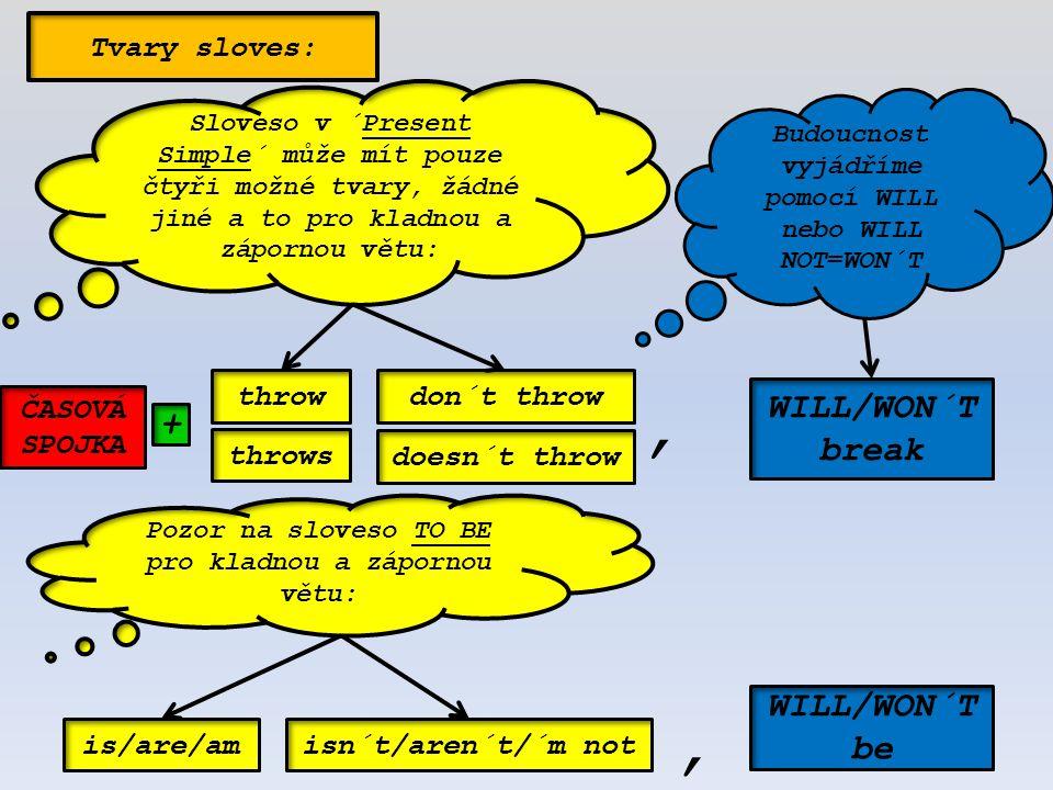 throw throws don´t throw doesn´t throw WILL/WON´T break, ČASOVÁ SPOJKA + Sloveso v ´Present Simple´ může mít pouze čtyři možné tvary, žádné jiné a to pro kladnou a zápornou větu: Pozor na sloveso TO BE pro kladnou a zápornou větu: is/are/amisn´t/aren´t/´m not Tvary sloves: Budoucnost vyjádříme pomocí WILL nebo WILL NOT=WON´T WILL/WON´T be,