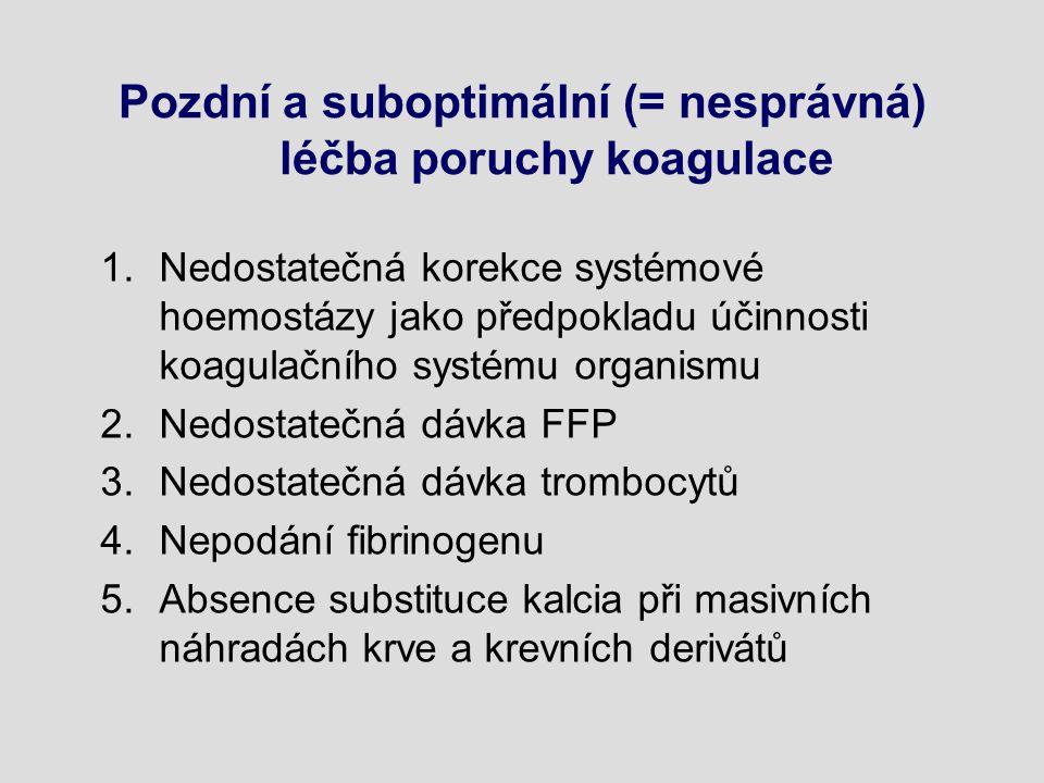 Pozdní a suboptimální (= nesprávná) léčba poruchy koagulace 1.Nedostatečná korekce systémové hoemostázy jako předpokladu účinnosti koagulačního systému organismu 2.Nedostatečná dávka FFP 3.Nedostatečná dávka trombocytů 4.Nepodání fibrinogenu 5.Absence substituce kalcia při masivních náhradách krve a krevních derivátů