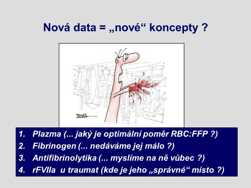 """Nová data = """"nové koncepty . 1.Plazma (... jaký je optimální poměr RBC:FFP ?) 2.Fibrinogen (..."""