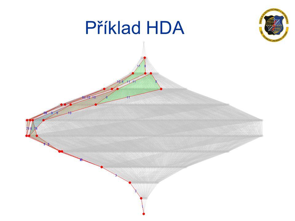 Příklad HDA