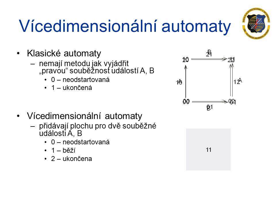 """Vícedimensionální automaty Klasické automaty –nemají metodu jak vyjádřit """"pravou souběžnost událostí A, B 0 – neodstartovaná 1 – ukončená Vícedimensionální automaty –přidávají plochu pro dvě souběžné události A, B 0 – neodstartovaná 1 – běží 2 – ukončena"""