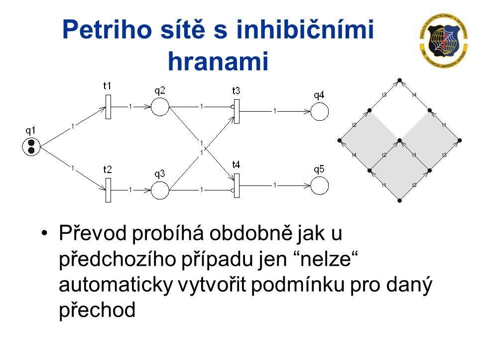 Petriho sítě s inhibičními hranami Převod probíhá obdobně jak u předchozího případu jen nelze automaticky vytvořit podmínku pro daný přechod