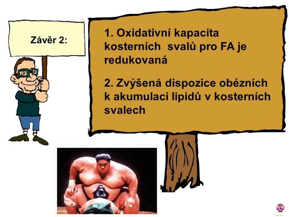 1. Oxidativní kapacita kosterních svalů pro FA je redukovaná 2. Zvýšená dispozice obézních k akumulaci lipidů v kosterních svalech Závěr 1: Závěr 2: