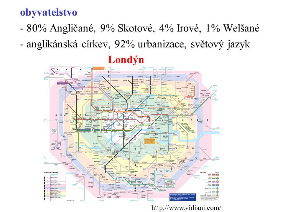 obyvatelstvo - 80% Angličané, 9% Skotové, 4% Irové, 1% Welšané - anglikánská církev, 92% urbanizace, světový jazyk Londýn http://www.vidiani.com/