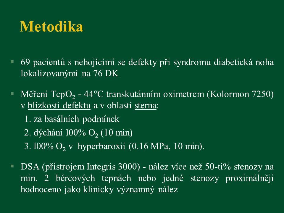 Metodika §69 pacientů s nehojícími se defekty při syndromu diabetická noha lokalizovanými na 76 DK §Měření TcpO 2 - 44  C transkutánním oximetrem (Ko