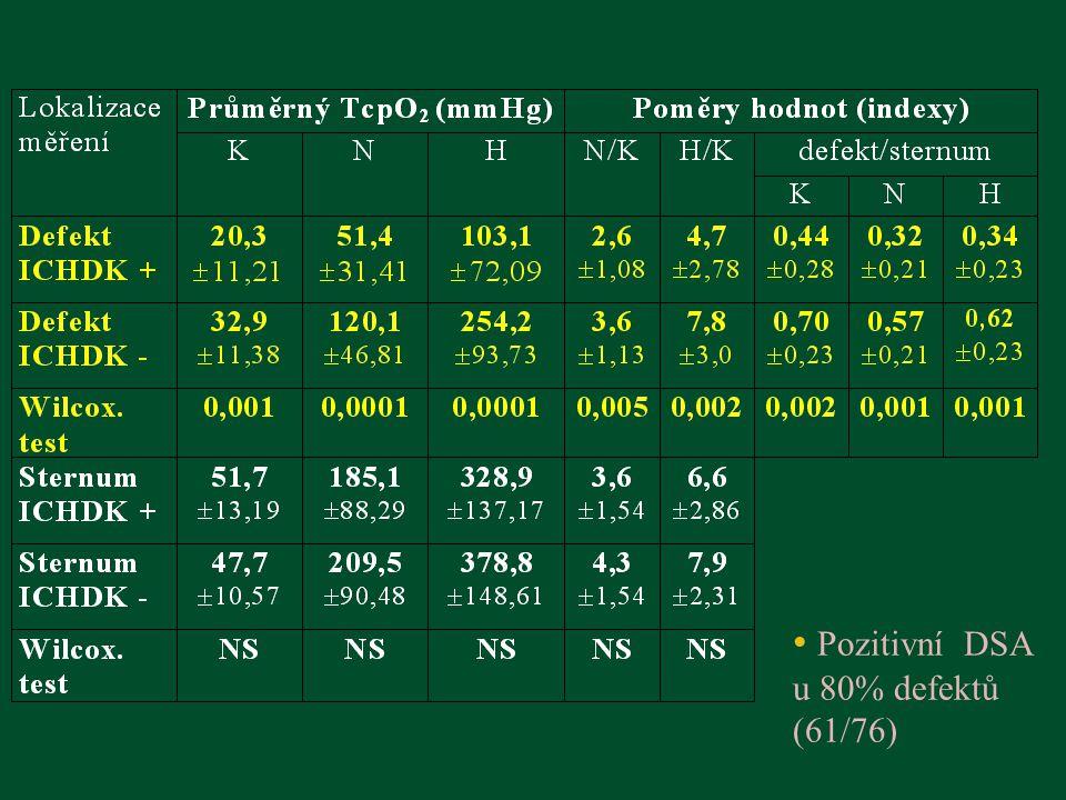 Pozitivní DSA u 80% defektů (61/76)