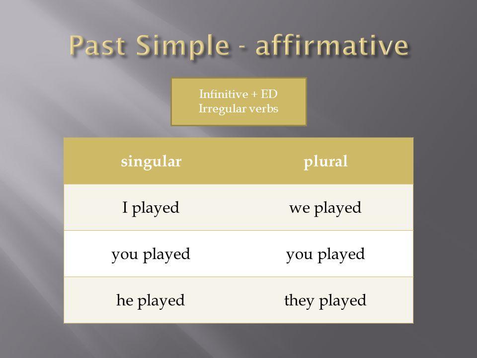 singularplural I didn´t playwe didn´t play you didn´t play he didn´t playthey didn´t play Didn´t + infinitive