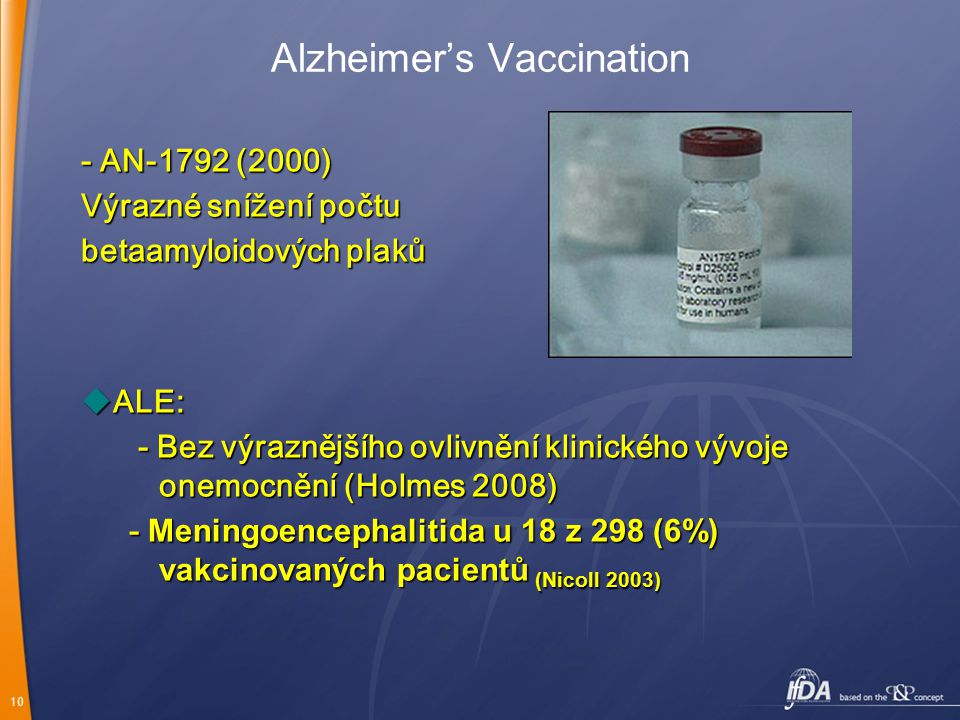 10 Alzheimer's Vaccination - AN-1792 (2000) Výrazné snížení počtu betaamyloidových plaků  ALE: - Bez výraznějšího ovlivnění klinického vývoje onemocn