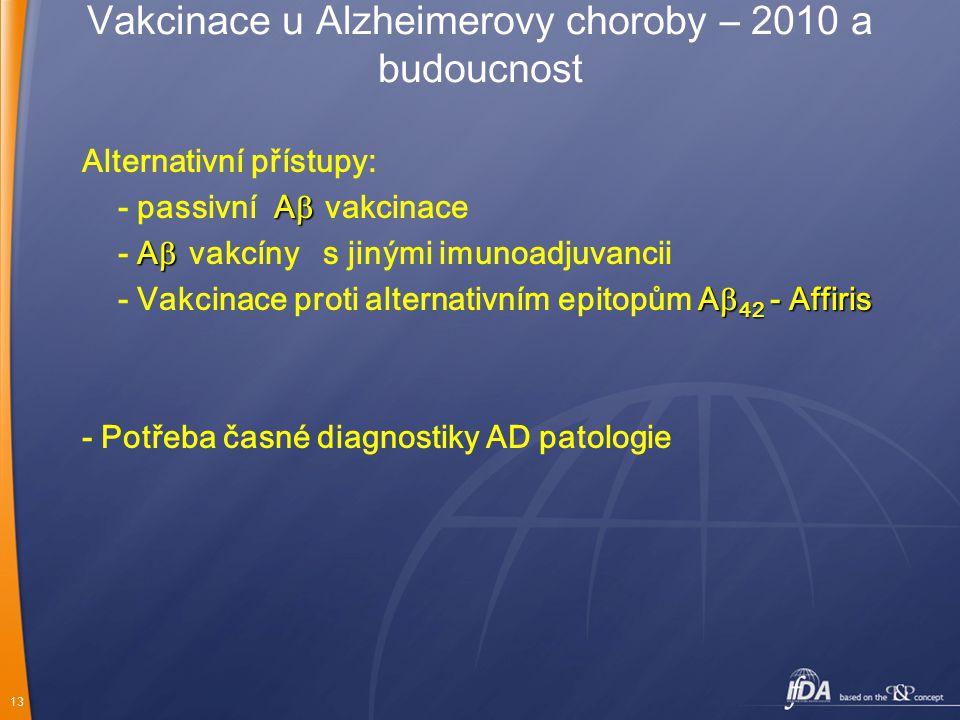 13 Vakcinace u Alzheimerovy choroby – 2010 a budoucnost Alternativní přístupy: A  - passivní A  vakcinace A  - A  vakcíny s jinými imunoadjuvancii