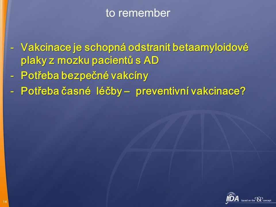 14 to remember -Vakcinace je schopná odstranit betaamyloidové plaky z mozku pacientů s AD -Potřeba bezpečné vakcíny -Potřeba časné léčby – preventivní