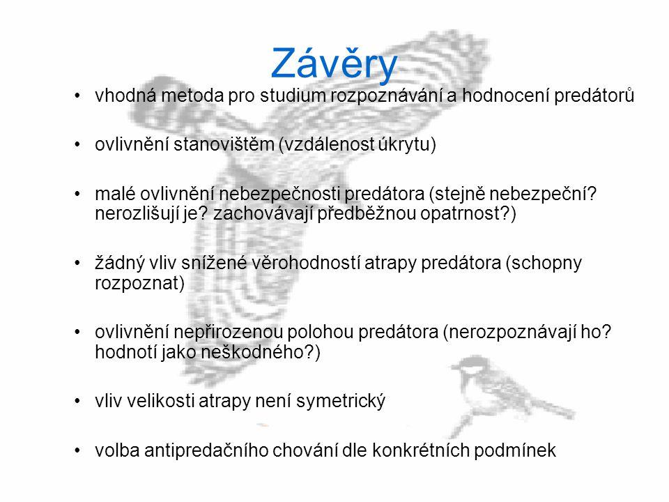 Závěry vhodná metoda pro studium rozpoznávání a hodnocení predátorů ovlivnění stanovištěm (vzdálenost úkrytu) malé ovlivnění nebezpečnosti predátora (