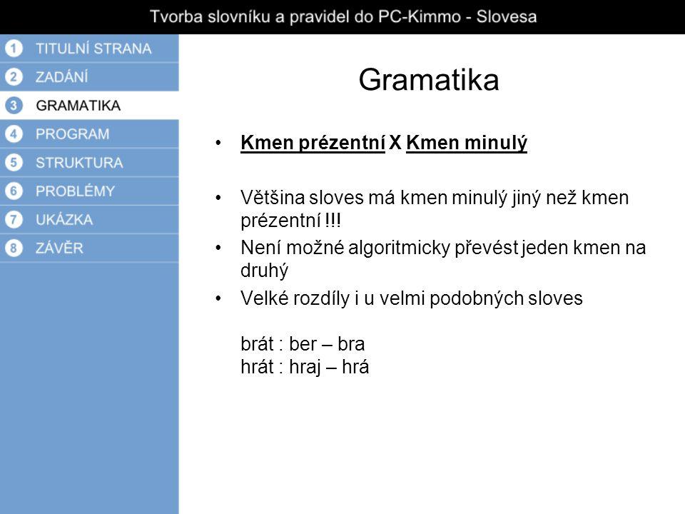 Gramatika Kmen prézentní X Kmen minulý Většina sloves má kmen minulý jiný než kmen prézentní !!! Není možné algoritmicky převést jeden kmen na druhý V