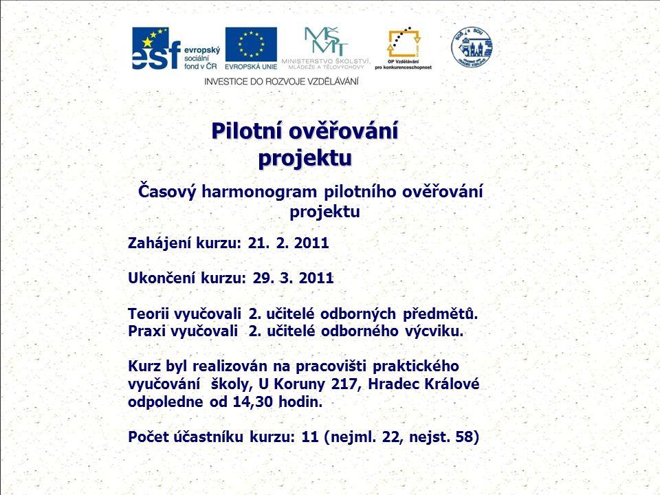 Pilotní ověřování projektu Časový harmonogram pilotního ověřování projektu Zahájení kurzu: 21.