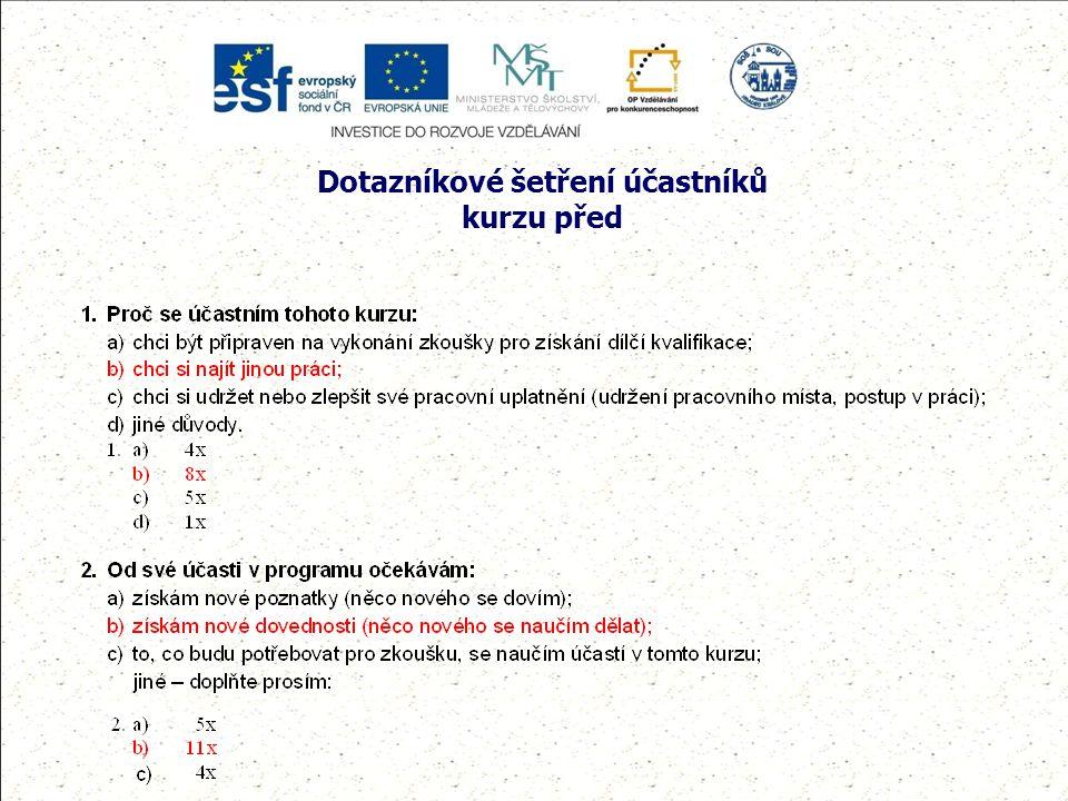 Dotazníkové šetření účastníků kurzu před