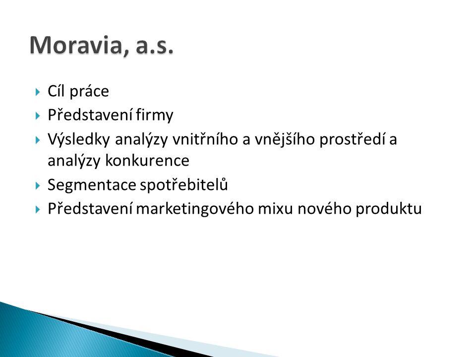  Cíl práce  Představení firmy  Výsledky analýzy vnitřního a vnějšího prostředí a analýzy konkurence  Segmentace spotřebitelů  Představení marketingového mixu nového produktu