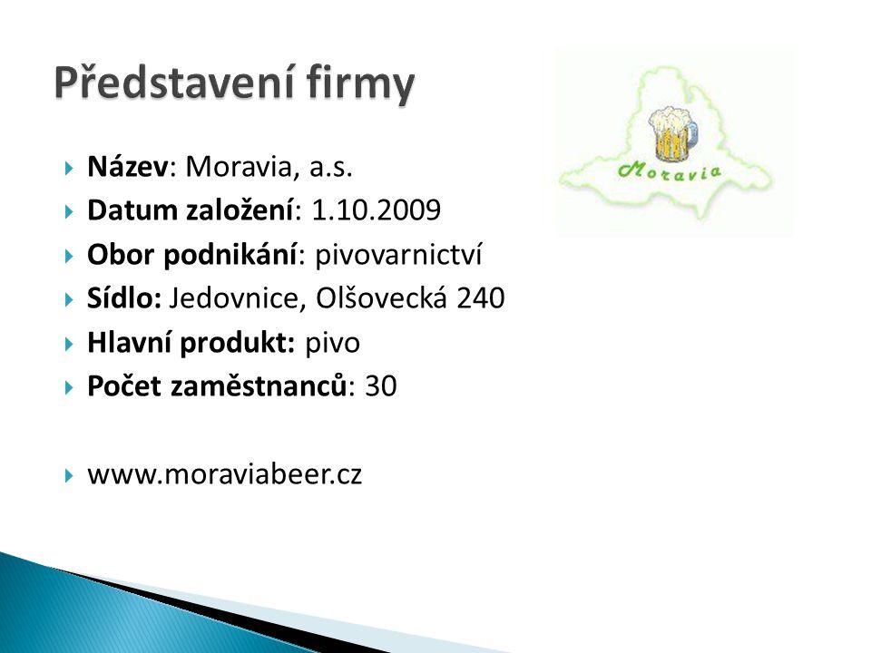  Název: Moravia, a.s.  Datum založení: 1.10.2009  Obor podnikání: pivovarnictví  Sídlo: Jedovnice, Olšovecká 240  Hlavní produkt: pivo  Počet za