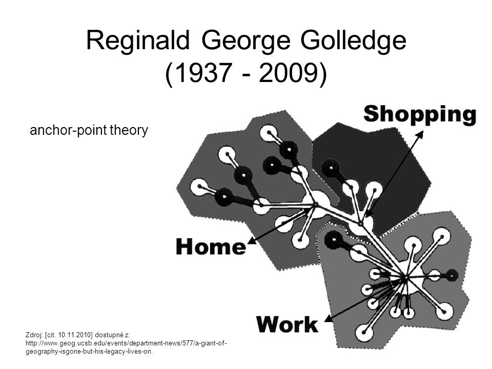 Reginald George Golledge (1937 - 2009) anchor-point theory Zdroj: [cit.