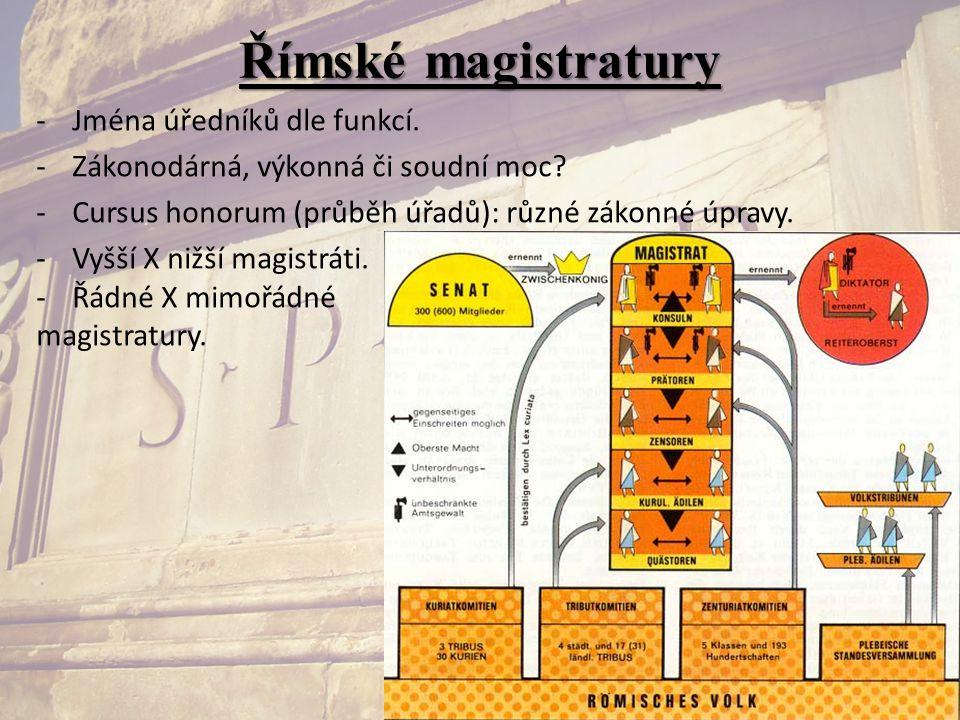 Římské magistratury -Jména úředníků dle funkcí. -Zákonodárná, výkonná či soudní moc? -Cursus honorum (průběh úřadů): různé zákonné úpravy. -Vyšší X ni