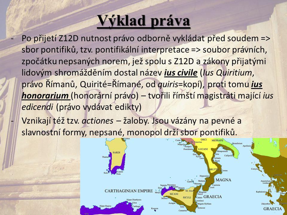 Výklad práva -Po přijetí Z12D nutnost právo odborně vykládat před soudem => sbor pontifiků, tzv. pontifikální interpretace => soubor právních, zpočátk