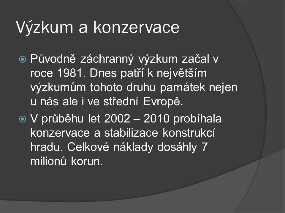 Výzkum a konzervace  Původně záchranný výzkum začal v roce 1981.