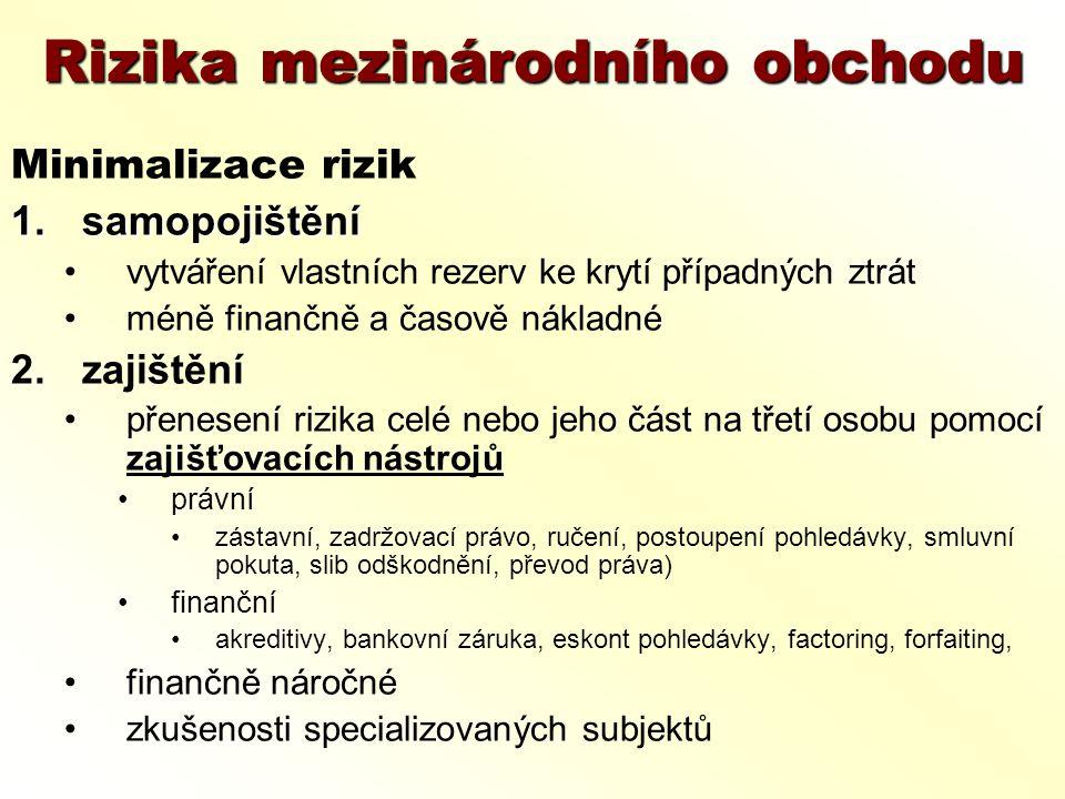Rizika mezinárodního obchodu Minimalizace rizik 1.samopojištění vytváření vlastních rezerv ke krytí případných ztrát méně finančně a časově nákladné 2