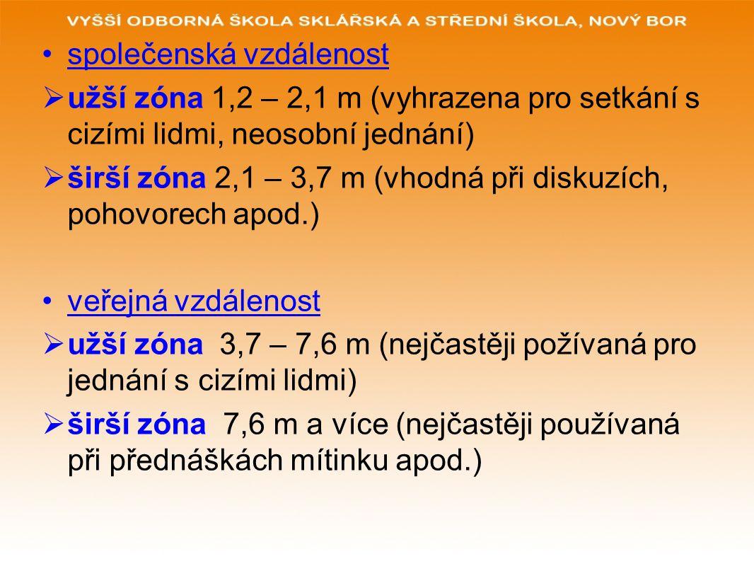 společenská vzdálenost  užší zóna 1,2 – 2,1 m (vyhrazena pro setkání s cizími lidmi, neosobní jednání)  širší zóna 2,1 – 3,7 m (vhodná při diskuzích