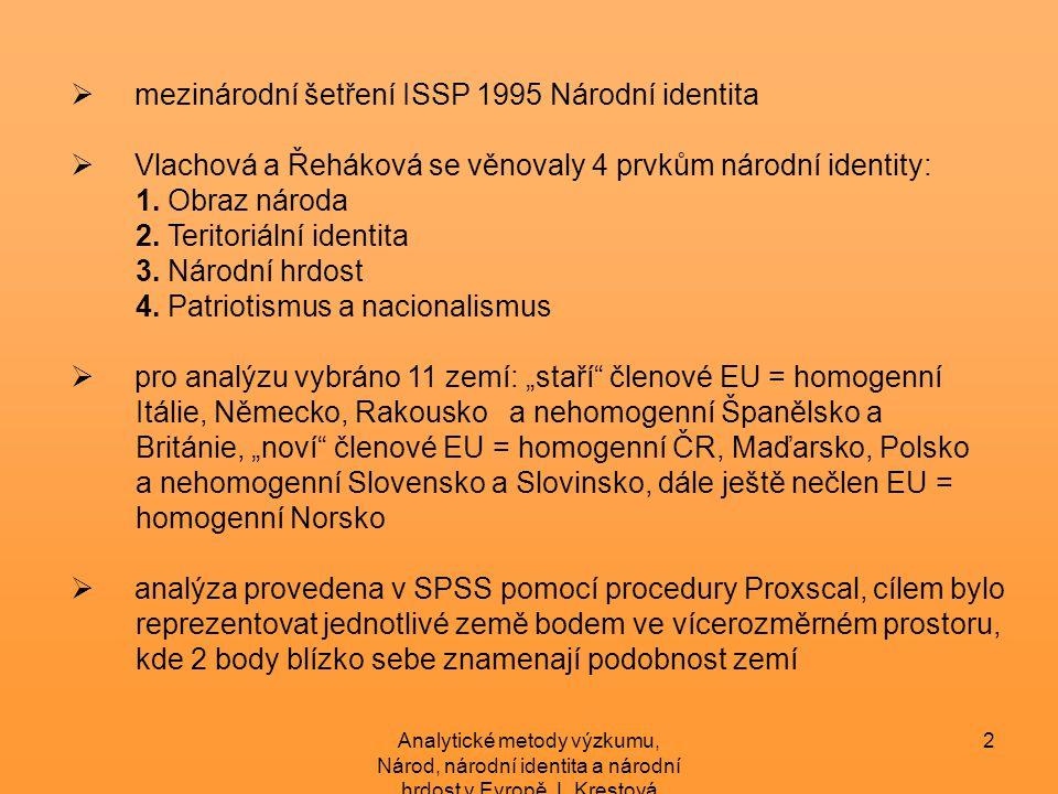 Analytické metody výzkumu, Národ, národní identita a národní hrdost v Evropě, L.Krestová 2  mezinárodní šetření ISSP 1995 Národní identita  Vlachová
