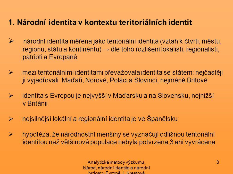 Analytické metody výzkumu, Národ, národní identita a národní hrdost v Evropě, L.Krestová 4  pro zjištění, jak se jednotlivé teritoriální identity liší, byla použita faktorová analýza  FA vyextrahovala v západním a východním Německu, Maďarsku, Itálii, ČR a Norsku 2 faktory: 1.
