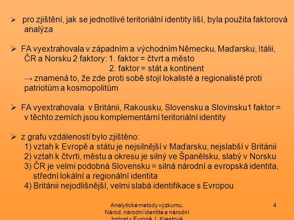 Analytické metody výzkumu, Národ, národní identita a národní hrdost v Evropě, L.Krestová 4  pro zjištění, jak se jednotlivé teritoriální identity liš