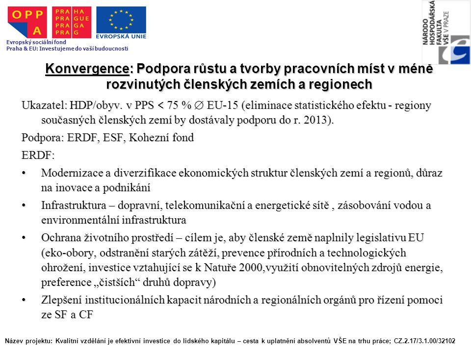Konvergence: Podpora růstu a tvorby pracovních míst v méně rozvinutých členských zemích a regionech Ukazatel: HDP/obyv. v PPS  75 %  EU-15 (eliminac