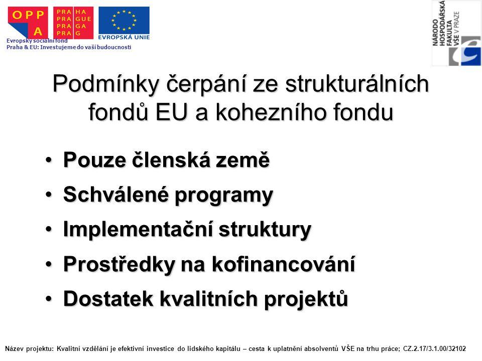 Podmínky čerpání ze strukturálních fondů EU a kohezního fondu Pouze členská zeměPouze členská země Schválené programySchválené programy Implementační