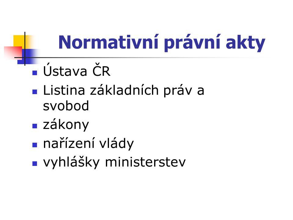 Normativní právní akty Ústava ČR Listina základních práv a svobod zákony nařízení vlády vyhlášky ministerstev