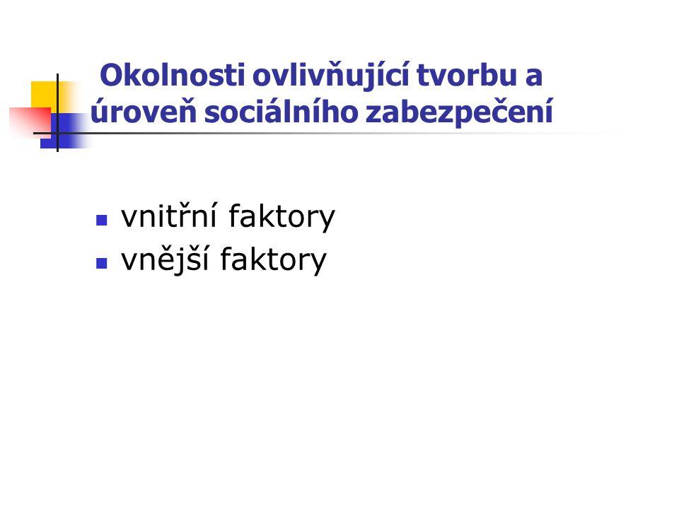 Okolnosti ovlivňující tvorbu a úroveň sociálního zabezpečení vnitřní faktory vnější faktory