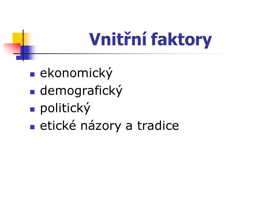 Vnitřní faktory ekonomický demografický politický etické názory a tradice