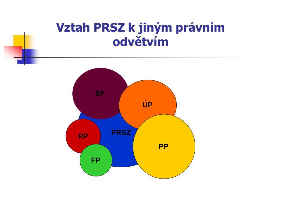 Vztah PRSZ k jiným právním odvětvím PRSZ SP ÚP PP RP FP