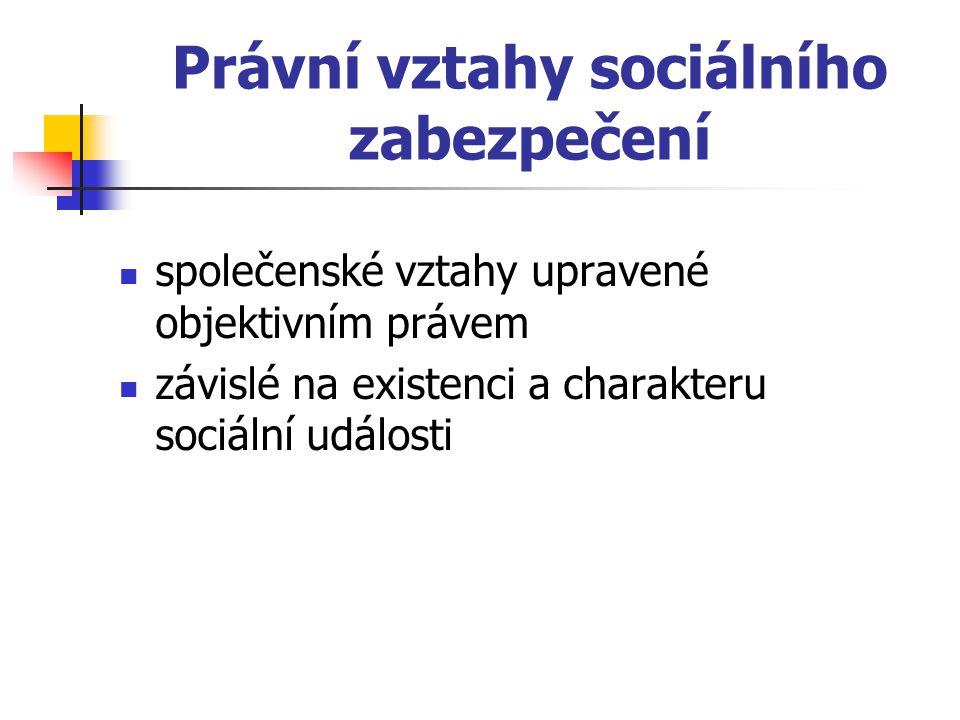Právní vztahy sociálního zabezpečení společenské vztahy upravené objektivním právem závislé na existenci a charakteru sociální události