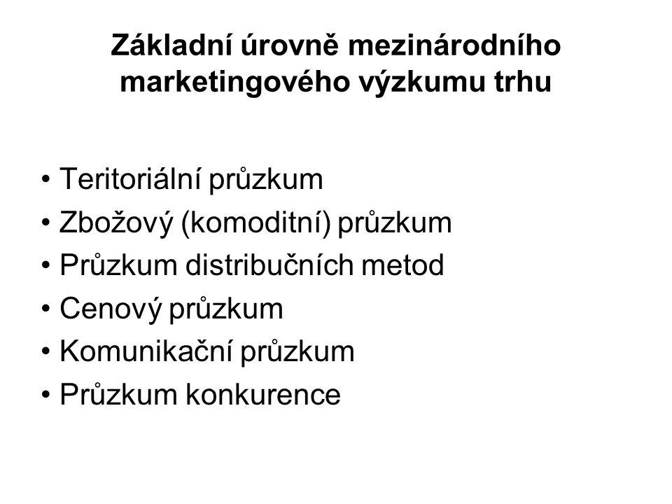Základní úrovně mezinárodního marketingového výzkumu trhu Teritoriální průzkum Zbožový (komoditní) průzkum Průzkum distribučních metod Cenový průzkum