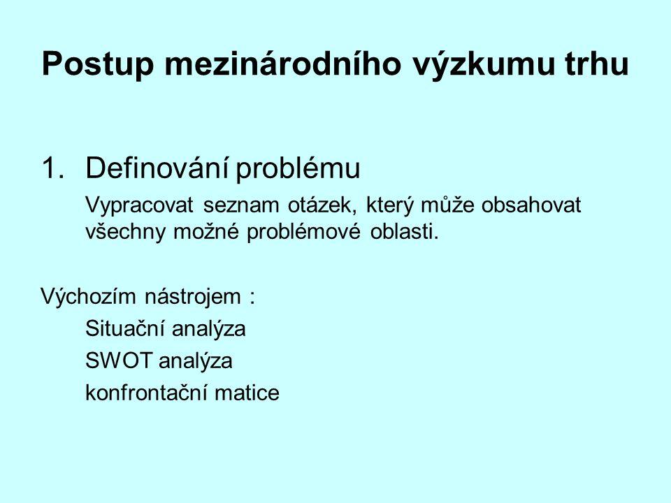 Postup mezinárodního výzkumu trhu 1.Definování problému Vypracovat seznam otázek, který může obsahovat všechny možné problémové oblasti. Výchozím nást