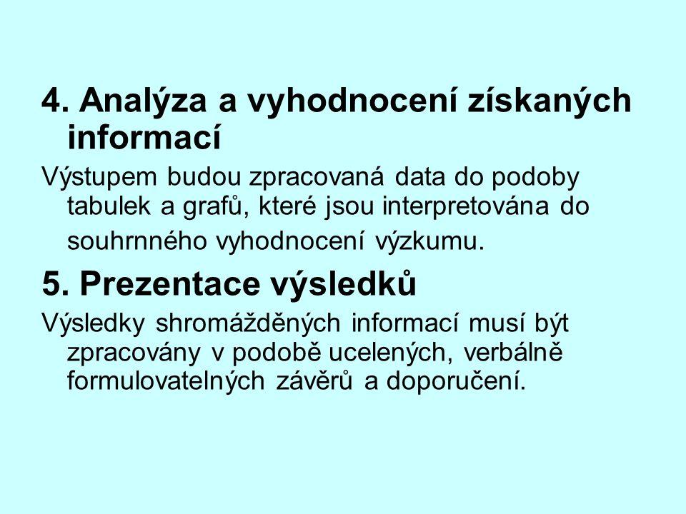 4. Analýza a vyhodnocení získaných informací Výstupem budou zpracovaná data do podoby tabulek a grafů, které jsou interpretována do souhrnného vyhodno