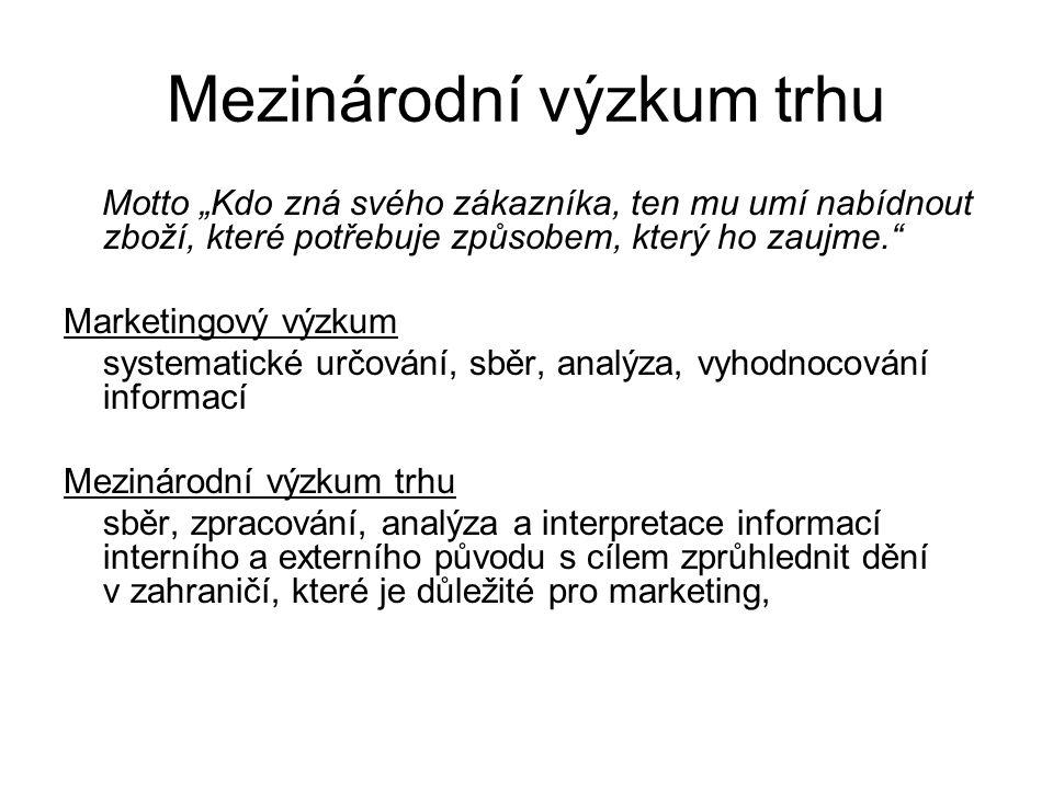 Oblasti využití výsledků výzkumu trhu v mezinárodním marketingu Marketingové řízení podniku  Plánování – realizace - kontrola volba strategie podnikání  Investiční strategie  Konkurenční strategie volba marketingového mixu přizpůsobeného mezinárodním aktivitám podniku  Nástroje marketingového mixu