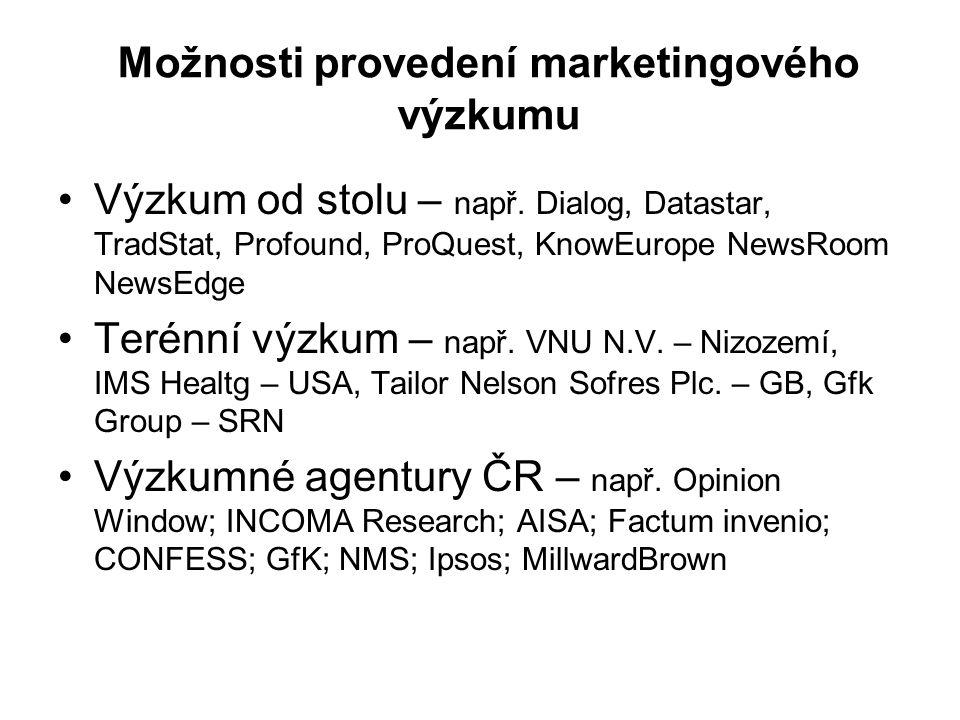 Možnosti provedení marketingového výzkumu Výzkum od stolu – např. Dialog, Datastar, TradStat, Profound, ProQuest, KnowEurope NewsRoom NewsEdge Terénní