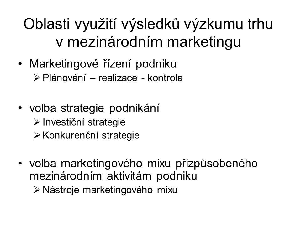 Cíle mezinárodního marketingového výzkumu 1.Definice nadějných trhů 2.Zvýšení zisků pomocí přesného určení příležitostí a hrozeb 3.Analýza vývoje trhu a tržních trendů 4.Monitorování změn zákaznických potřeb 5.Analýza konkurence 6.Vstup nových produktů na zahraniční trh 7.Informace pro strategické a taktické plánování
