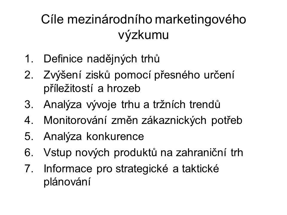 Cíle mezinárodního marketingového výzkumu 1.Definice nadějných trhů 2.Zvýšení zisků pomocí přesného určení příležitostí a hrozeb 3.Analýza vývoje trhu