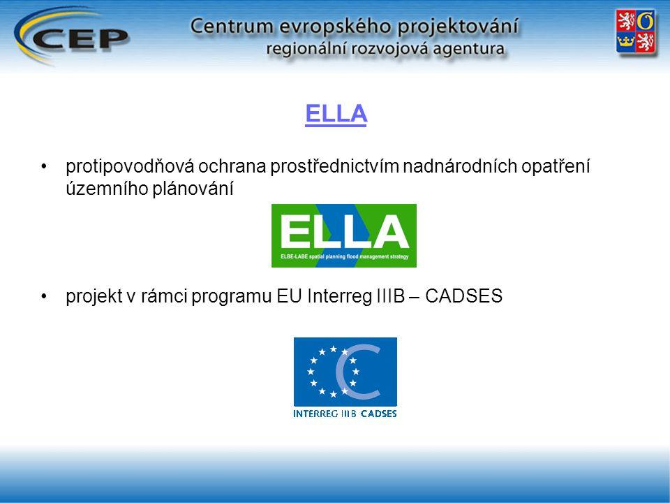 ELLA protipovodňová ochrana prostřednictvím nadnárodních opatření územního plánování projekt v rámci programu EU Interreg IIIB – CADSES