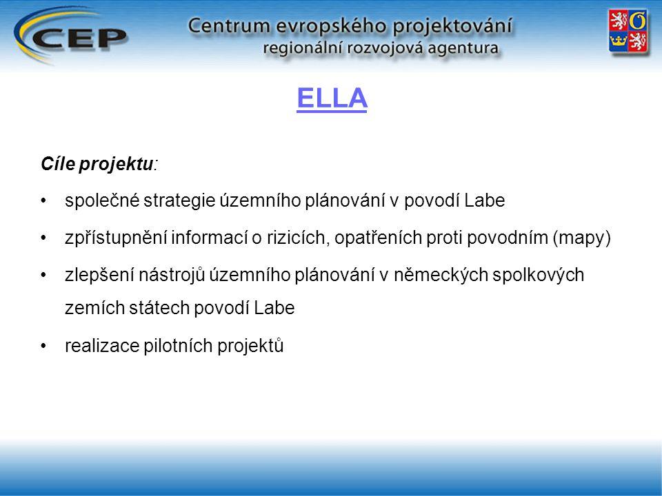 ELLA Cíle projektu: společné strategie územního plánování v povodí Labe zpřístupnění informací o rizicích, opatřeních proti povodním (mapy) zlepšení nástrojů územního plánování v německých spolkových zemích státech povodí Labe realizace pilotních projektů