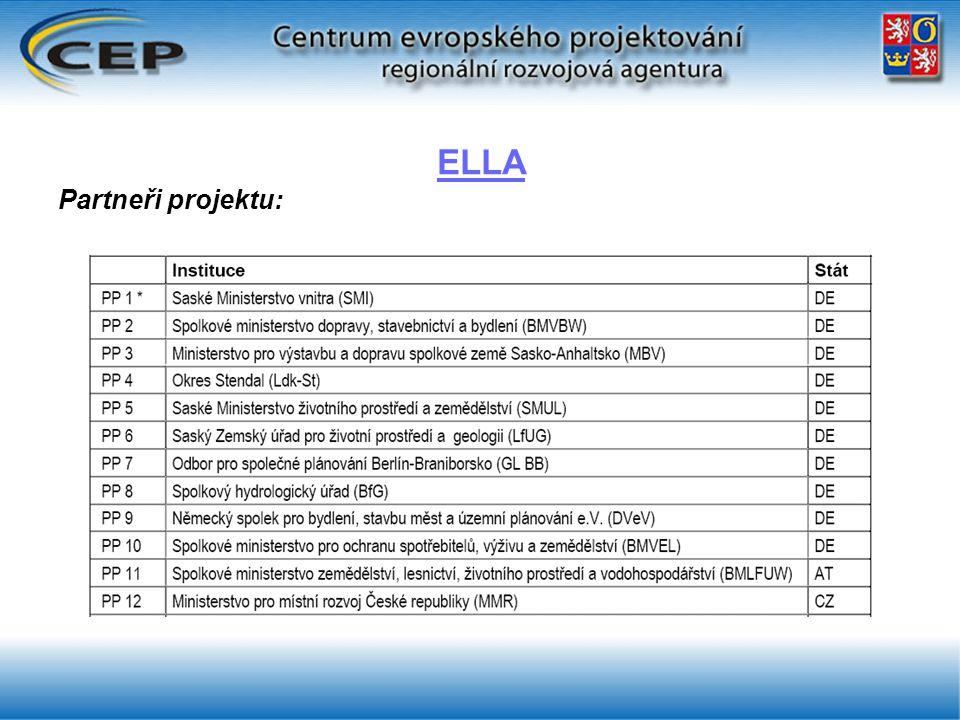 ELLA Partneři projektu: