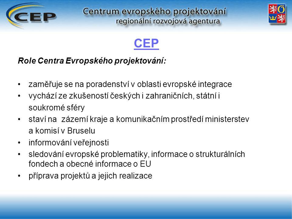 CEP Role Centra Evropského projektování: zaměřuje se na poradenství v oblasti evropské integrace vychází ze zkušeností českých i zahraničních, státní i soukromé sféry staví na zázemí kraje a komunikačním prostředí ministerstev a komisí v Bruselu informování veřejnosti sledování evropské problematiky, informace o strukturálních fondech a obecné informace o EU příprava projektů a jejich realizace