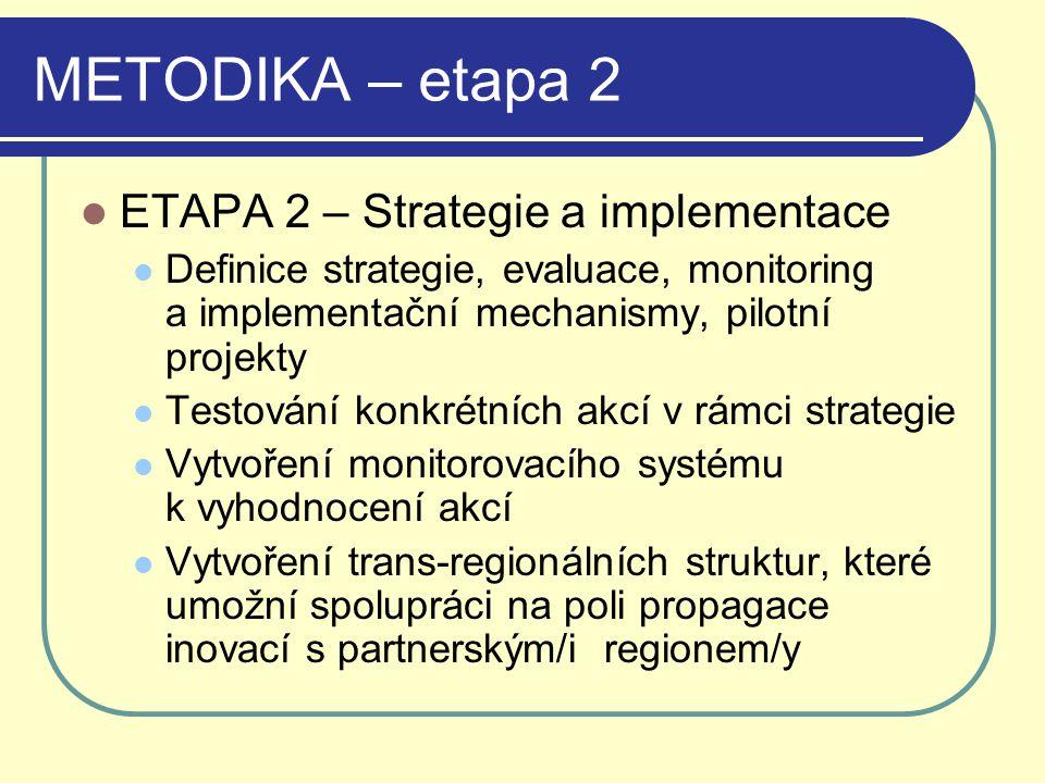 METODIKA – etapa 2 ETAPA 2 – Strategie a implementace Definice strategie, evaluace, monitoring a implementační mechanismy, pilotní projekty Testování