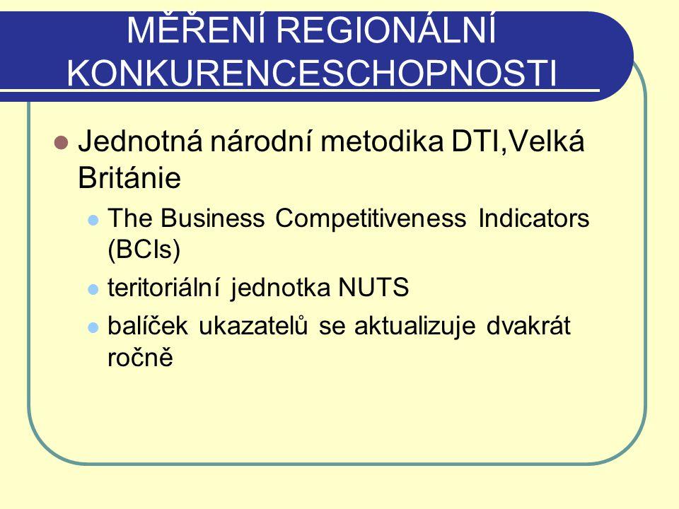 MĚŘENÍ REGIONÁLNÍ KONKURENCESCHOPNOSTI Jednotná národní metodika DTI,Velká Británie The Business Competitiveness Indicators (BCIs) teritoriální jednot