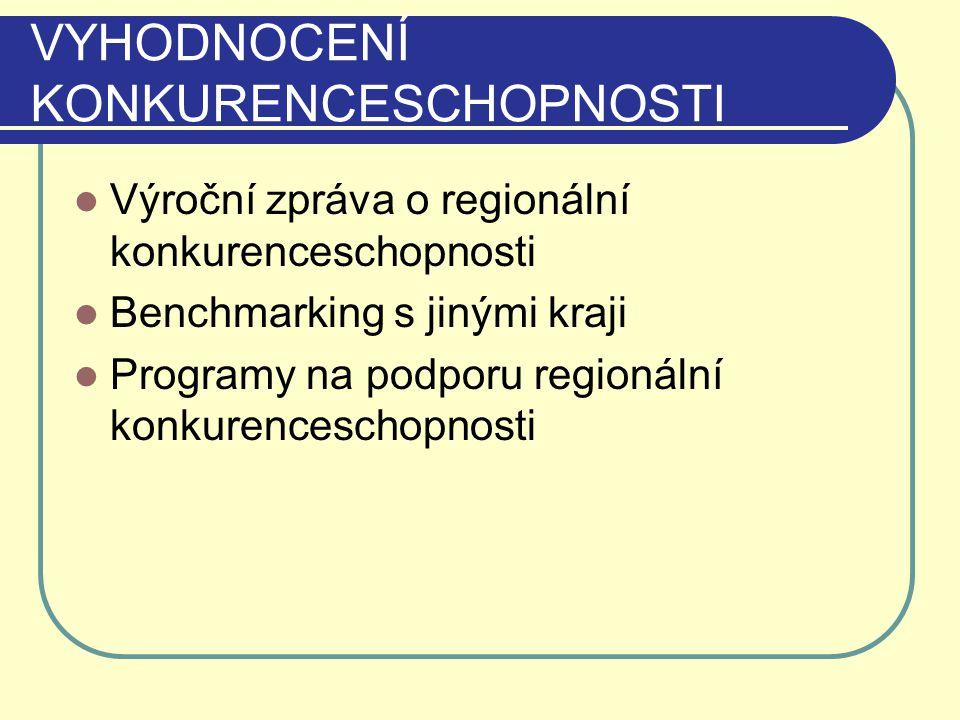 VYHODNOCENÍ KONKURENCESCHOPNOSTI Výroční zpráva o regionální konkurenceschopnosti Benchmarking s jinými kraji Programy na podporu regionální konkurenc
